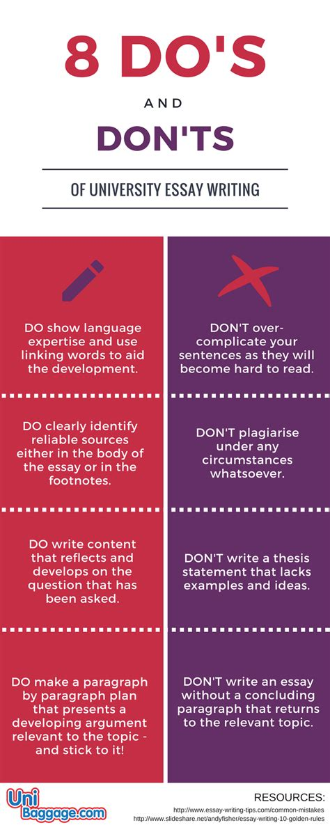 Dos And Don Ts Of Essay Writing by 8 Do S And Don Ts Of Essay Writing Infographic Uni Baggage