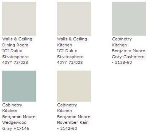 1000 images about richardson on paint colors rooftop deck and hanging curtains
