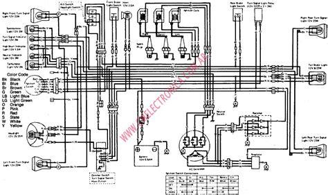 free kawasaki 400 bayou wiring diagram get free image