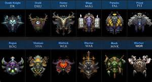 Best Damage Class In Wow » Home Design 2017