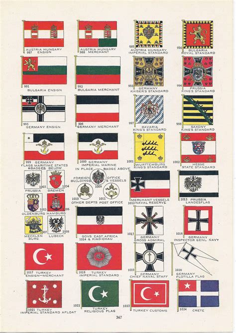 flags of the world during ww2 world flags vintage illustration austria hungary