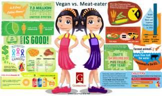 vegan magazine vegan recipes health news diet amp nutrition wellness travel amp lifestyle