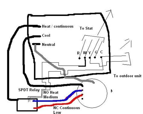 furnace blower motor wiring diagram fuse box and wiring