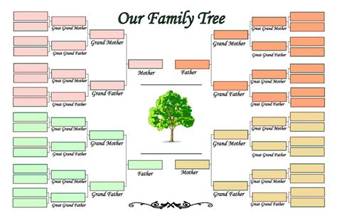 family tree template family tree template siblings and