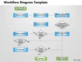 workflow charts templates 0514 workflow diagram template powerpoint presentation
