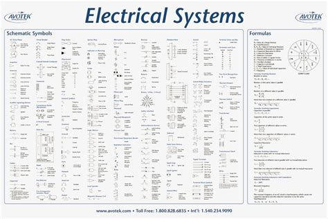 electrical schematic symbols legend