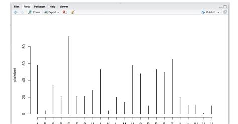 Letter Occurrence Frequency data science and visualization explorations writing r