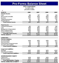 Pro Forma Projections Template by Proforma Balance Sheet Template Formal Word Templates