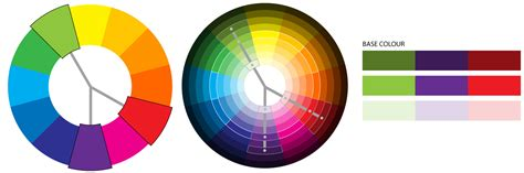 split complementary color scheme color harmony my world of colour