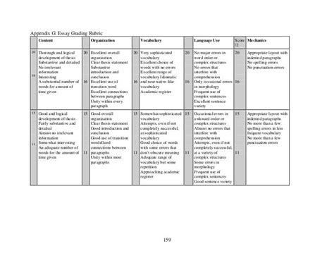 Sle Grading Rubric For Essays by 9 Best Images About Paragraph Rubrics On Assessment And Student
