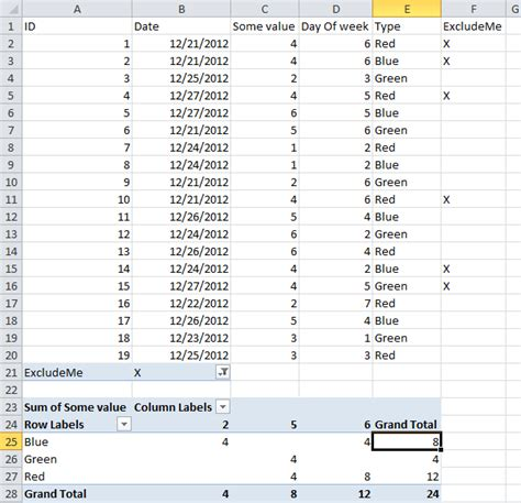 Excel Pivot Table By Month by Sort Excel Pivot Table By Month User
