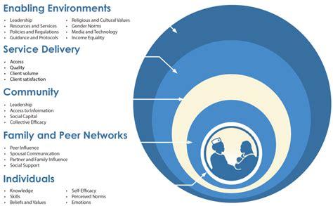 service indiana service communication introduction to service communication