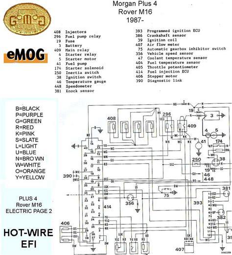 lucas wiring diagrams 21 wiring diagram images wiring