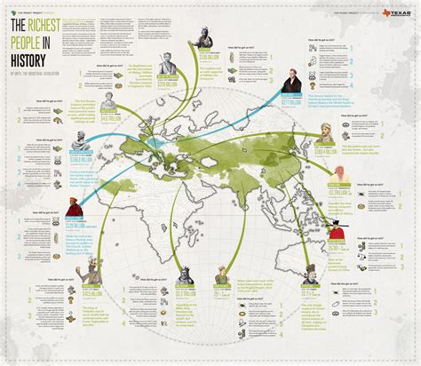 sa s richest live where business m g infographic the richest in human history
