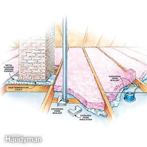how much to insulate a house how to insulate a house the family handyman