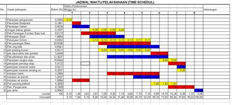 cara membuat jadwal kegiatan penelitian blog oong cara membuat jadwal pelaksanaan pekerjaan