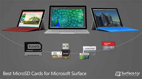 best micro sdxc card best microsd cards for microsoft surface of 2019