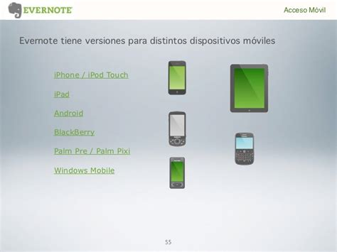 evernote tutorial youtube android tutorial evernote