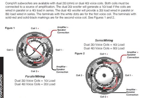 dual 1 ohm wiring diagram 4 ohm dual voice coil wiring diagram 1 ohm dual voice coil
