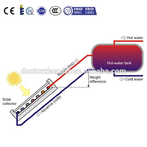 beautiful boiler heating system parts photos electrical