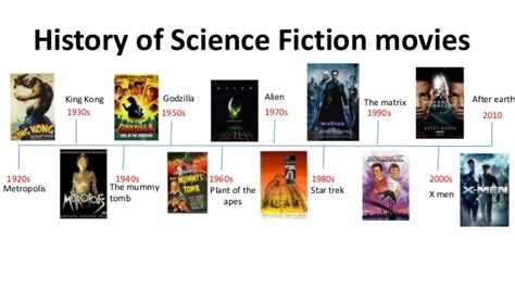 fantasy film genre history 1960s technology timeline pictures to pin on pinterest