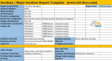 incident report exle incident report template in itil incident management