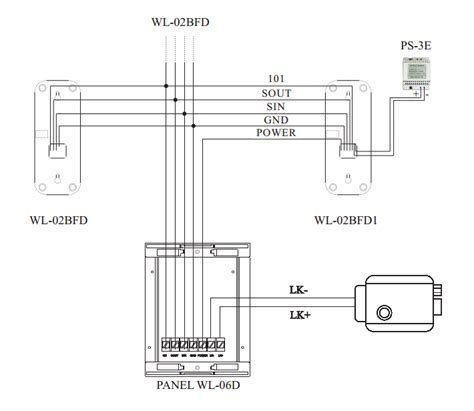 m s mc800 intercom wiring diagrams typical wiring home