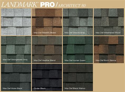 certainteed landmark colors landmark roofing llc
