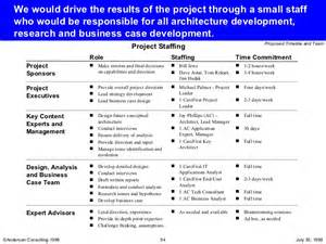 Consulting Project Plan Template by Consulting Project Plan Template Bestsellerbookdb