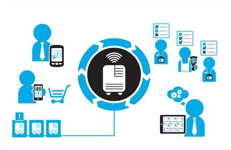 mobile workforce motorola mobile workforce management general software