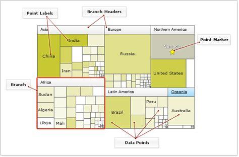 treemap diagram treemap chart