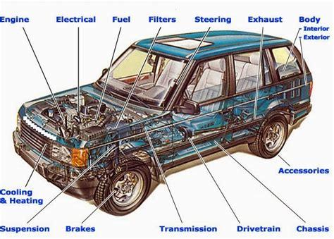 range rover wiring diagram pdf range rover workshop manual