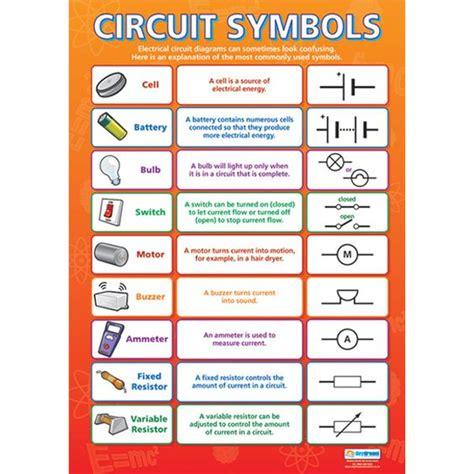 circuit symbols wall chart free electronics circuits
