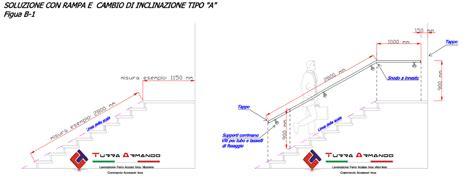 altezza corrimano scala turra armando lavorazione e commercio inox ferro alluminio