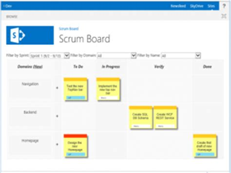 scrum task board template
