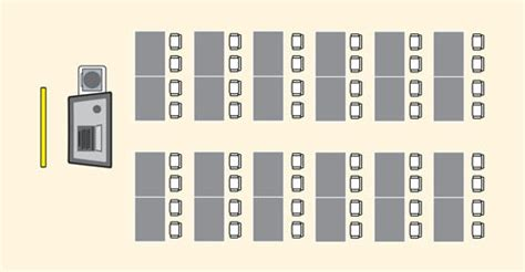 classroom layout types classroom layouts seating arrangements for effective