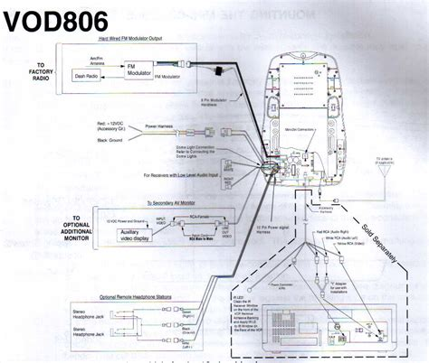 audiovox overhead car mount dvd player ebay