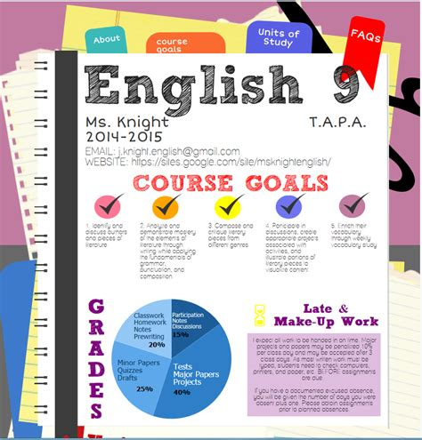 Infographics Bhp English Headquarters Free Infographic Syllabus Template