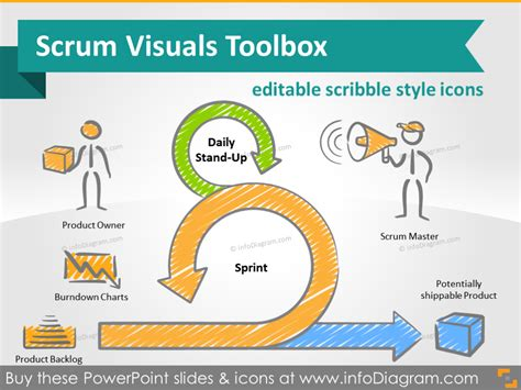 agile powerpoint template scrum project management toolbox ppt icons powerpoint