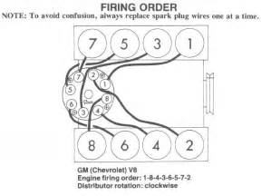 Firing Order Small Block Chevrolet Engine Won T Start After Tune Up Third Generation F