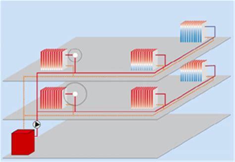 Hydraulischer Abgleich Einstellen by Oventrop Hydraulischer Abgleich Mit Thermostatventilen