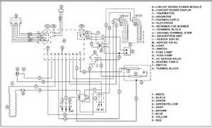 rv net open roads forum tech issues dometic refrigerator