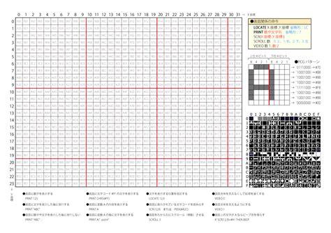 adobe illustrator cs6 zip ichigojam 1 2 チートシート