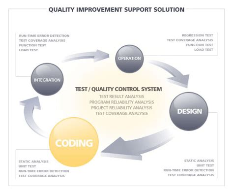 hyundai quality improvement iso model diagram iso get free image about wiring diagram