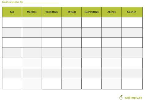 Tabellenvorlage Word ᐅ Ern 228 Hrungsplan Erstellen Mit Kostenloser App