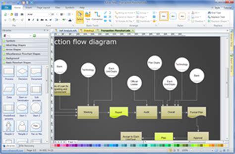 faire un diagramme de flux sur excel comment cr 233 er un diagramme de flux simple
