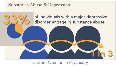 When Does The Depression Lift After Heroin Detox by Depression Substance Abuse Treatment Plans Medication