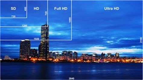 4k downscaler: downscale & compress 4k videos to 2k/1080p hd
