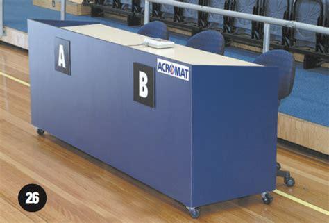 bench scoring acromat shop