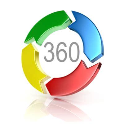 360 degree feedback / assessment / reviews